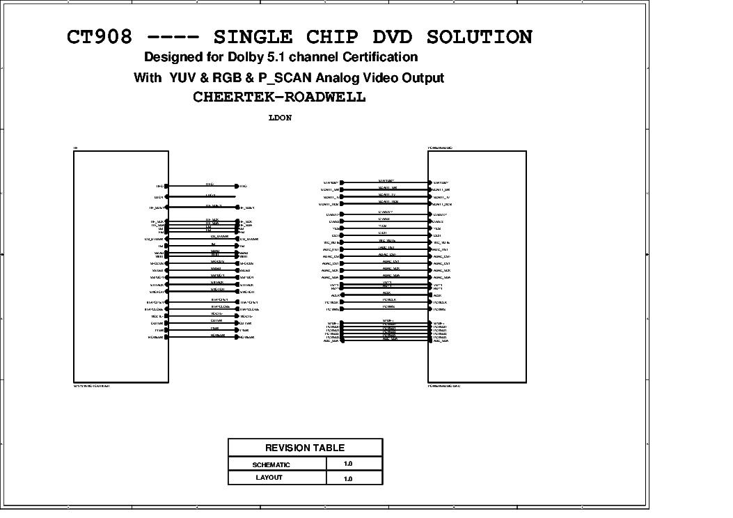 Manuals] Fluke 199c Service Manual.pdf FULL Version HD Quality ...