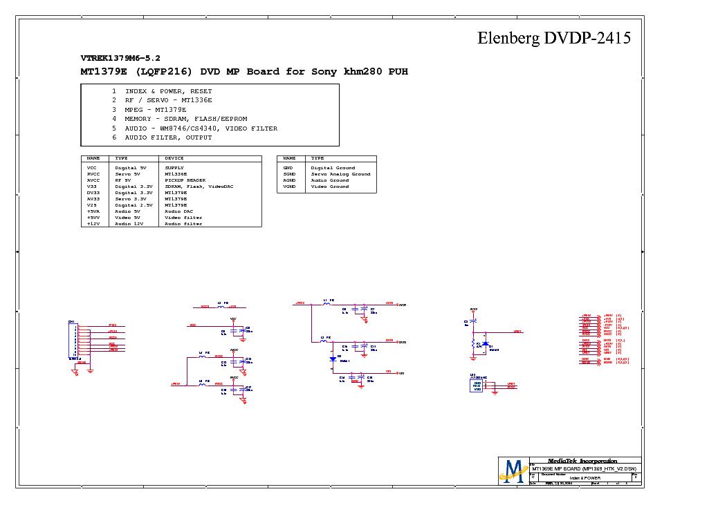 ELENBERG DVDP-2415 SCH
