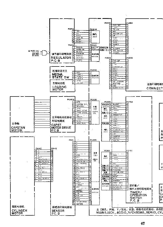 Выбор радиостанции гражданского диапазона СиБи