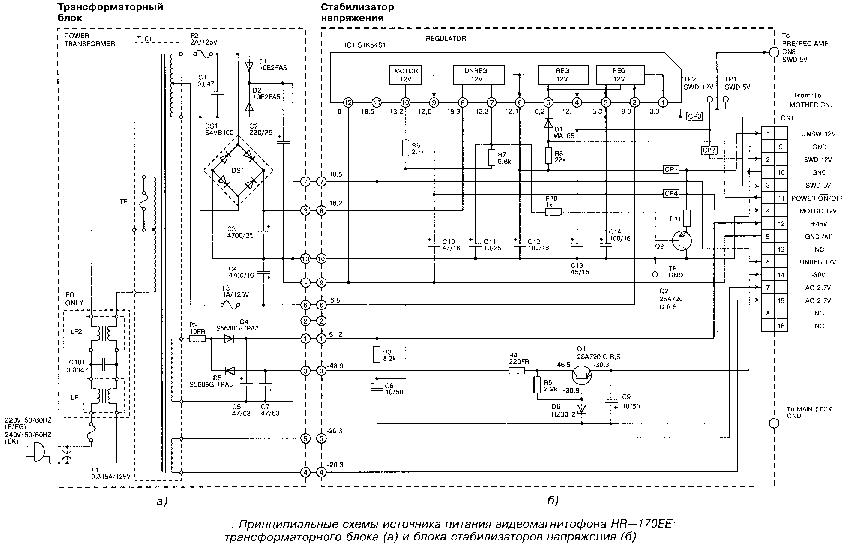JVC HR-170EE SCH