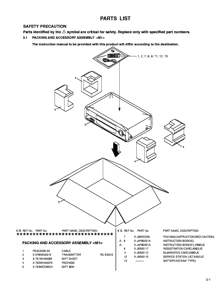 Jvc Hr A592u Part B Service Manual Download Schematics Eeprom