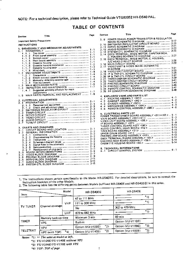 JVC HR-D540 SM Service Manual download, schematics, eeprom