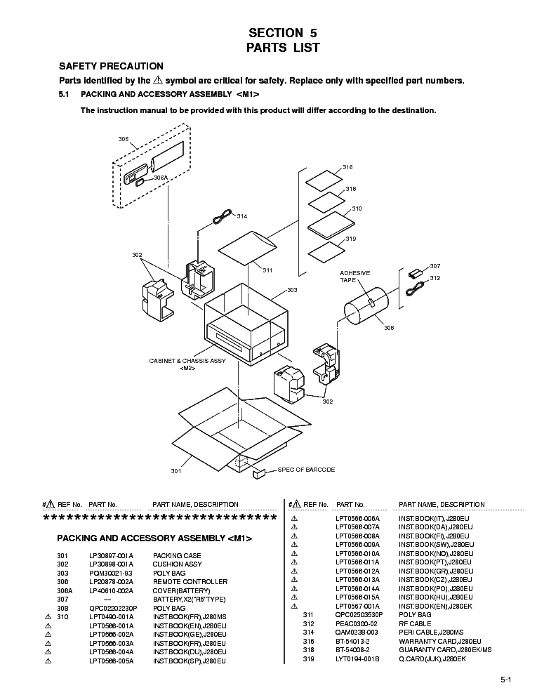 Jvc Hr J280ek Eu Ms Part B Service Manual Download Schematics