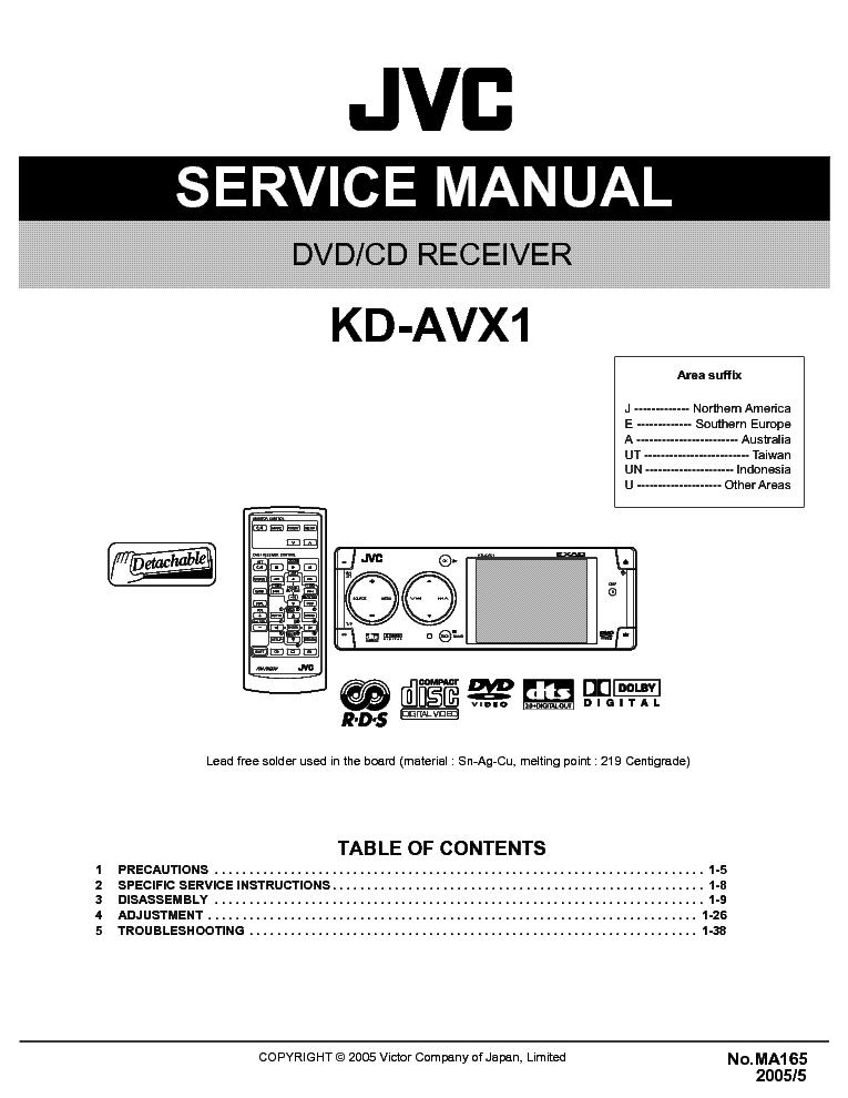JVC KD-AVX1 SM SCH