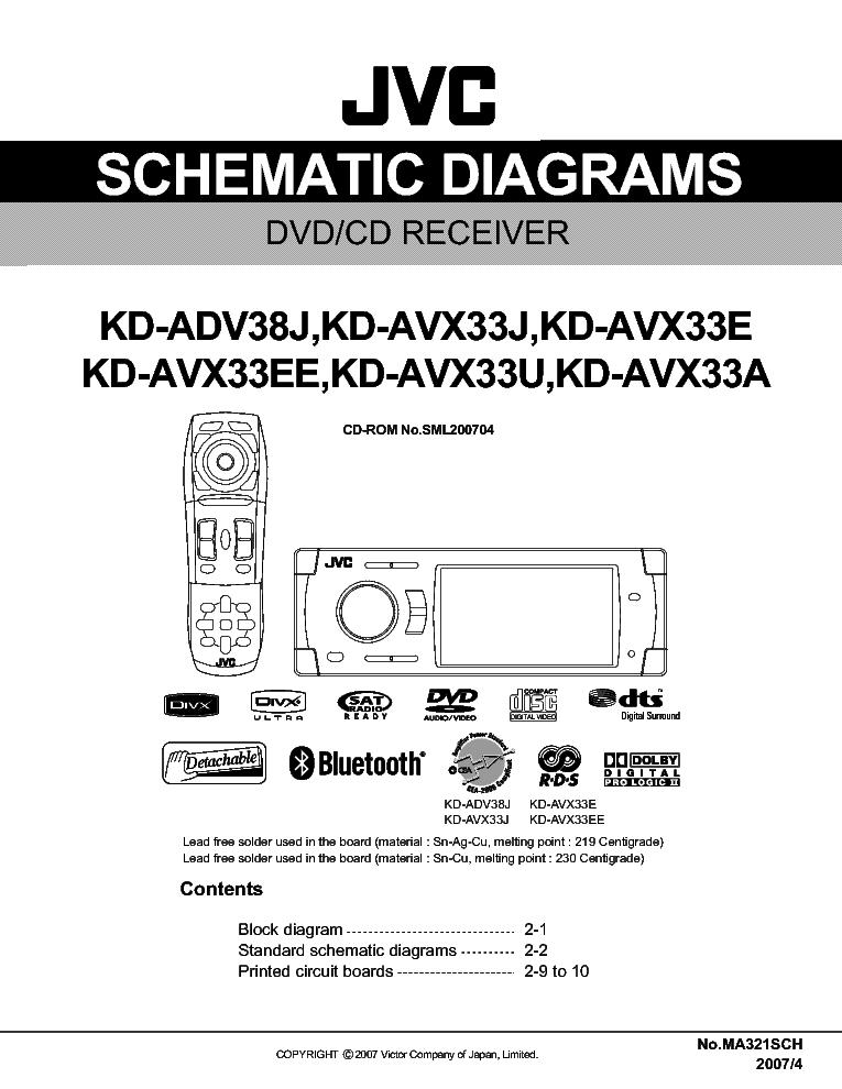 JVC    KDAVX33 SM Service    Manual    download     schematics