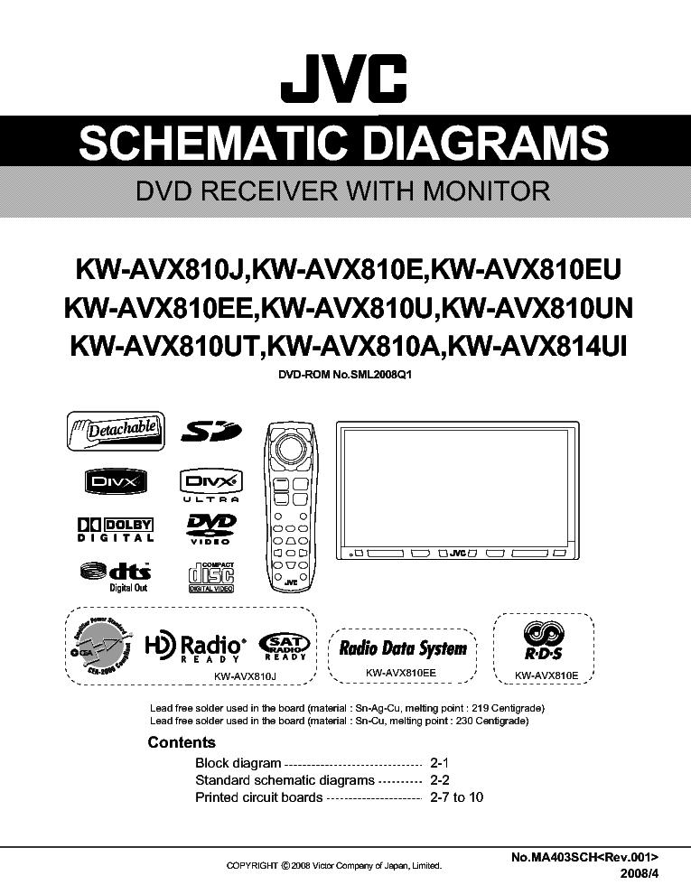 jvc avx810 wiring diagram jvc image wiring diagram jvc kw avx810j e eu ee u un ut a avx814ui sch service manual on