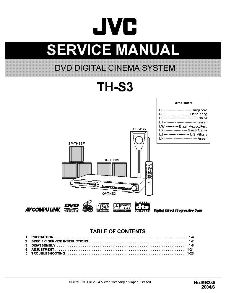 JVC TH-S3 service manual