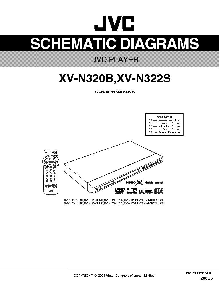 jvc xv n322 328 dvd player service manual download schematics rh elektrotanya com yamaha xv 950 service manual xv dv303 service manual