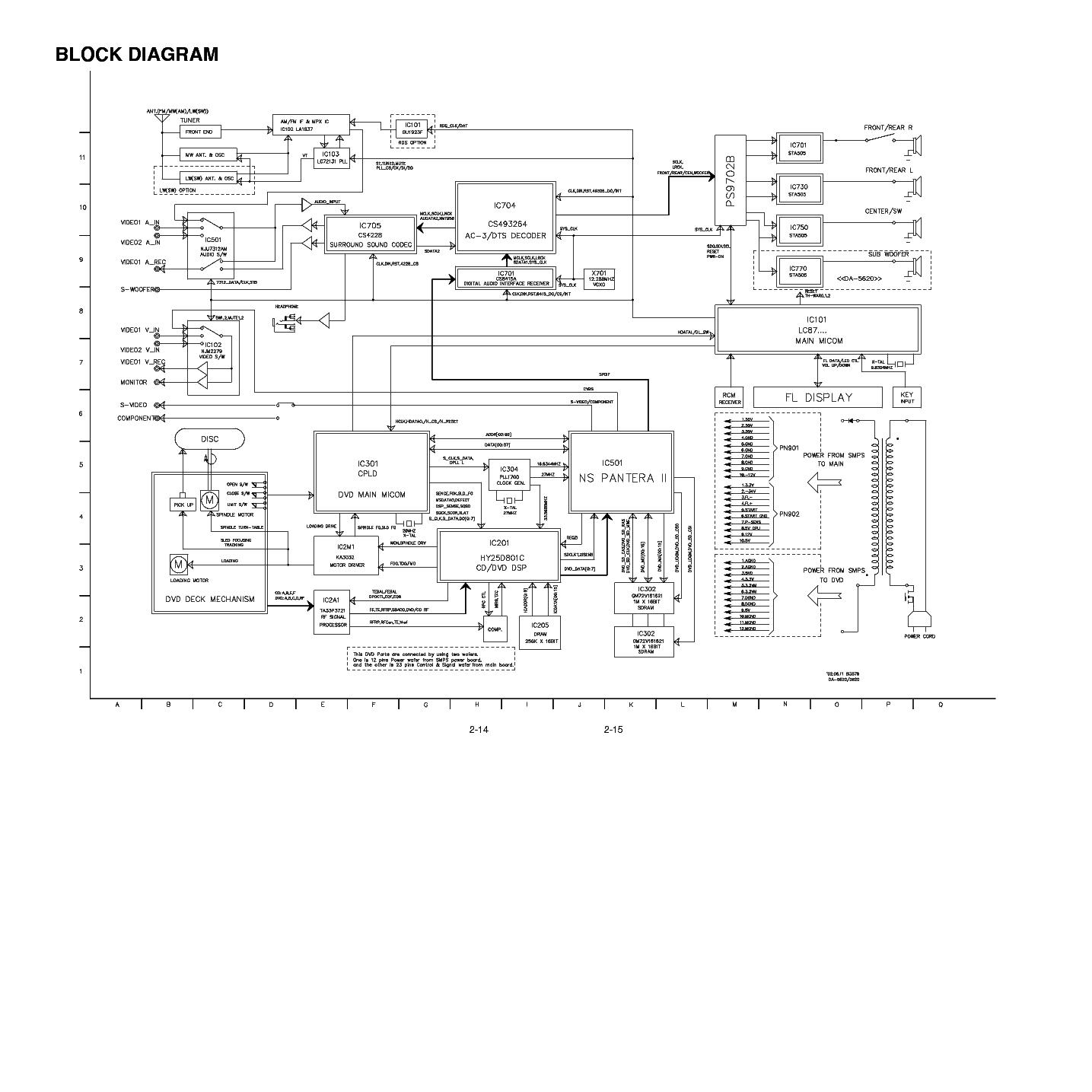 lg dv246