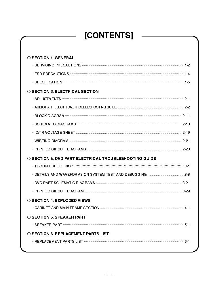 2003 SM service manual
