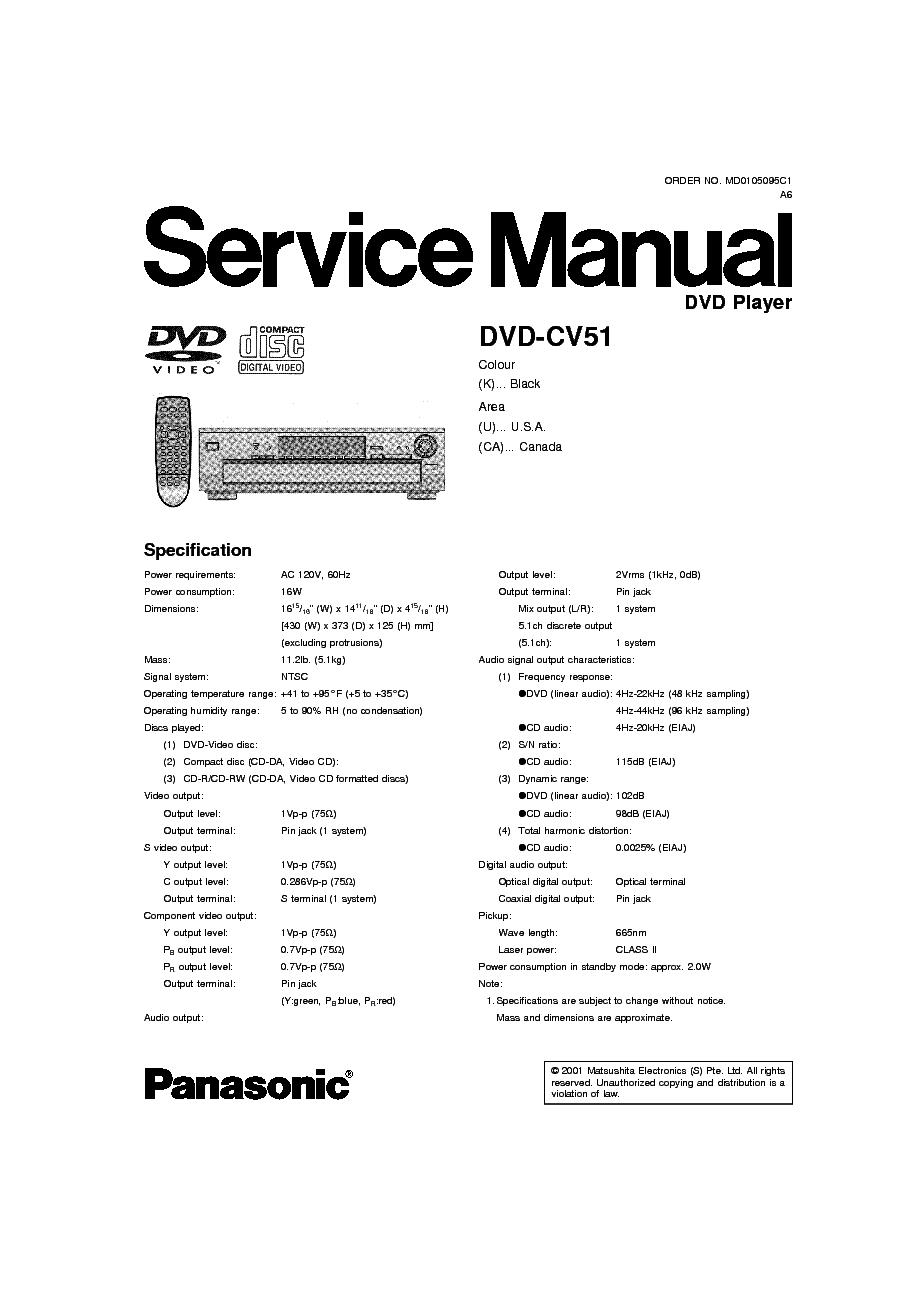 panasonic dvd cv51 dvd player service manual download schematics rh elektrotanya com panasonic s29 dvd player manual panasonic dvd player rv31 manual