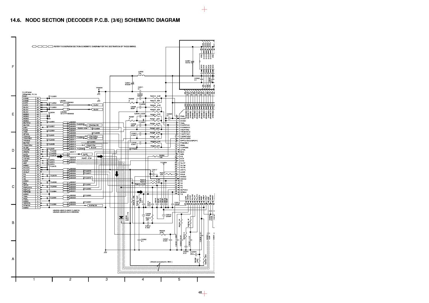 Panasonic Dmr Es18ee Es18gc Es18gcs Es18gca Dvd Recorder Service Schematic Diagram Rv62e 2