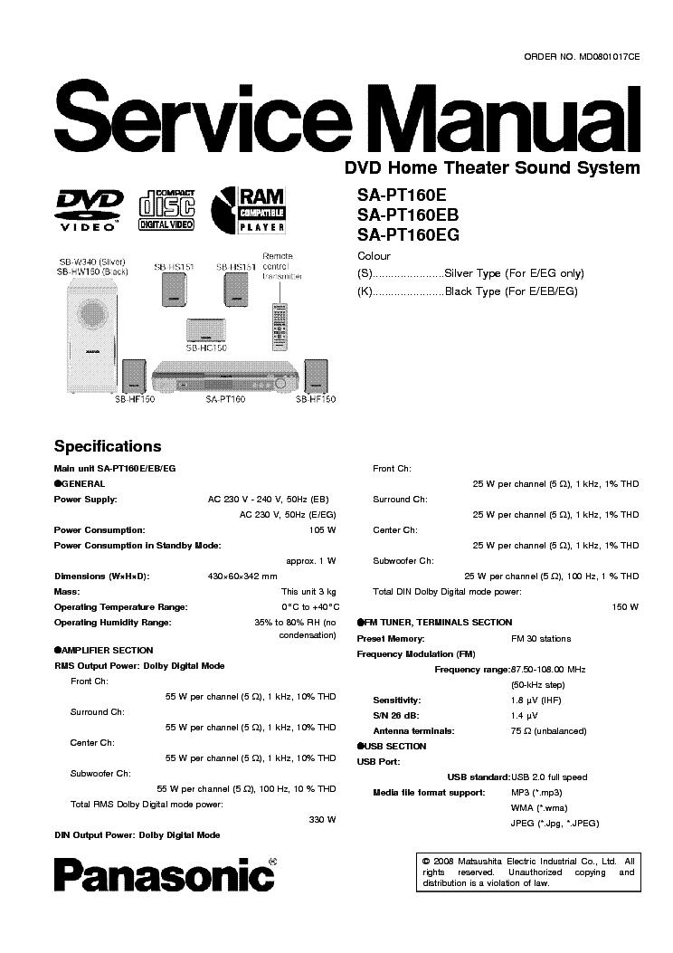 schematic panasonic projector tv  schematic  get free