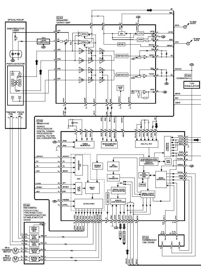 инструкция panasonic sa vk50
