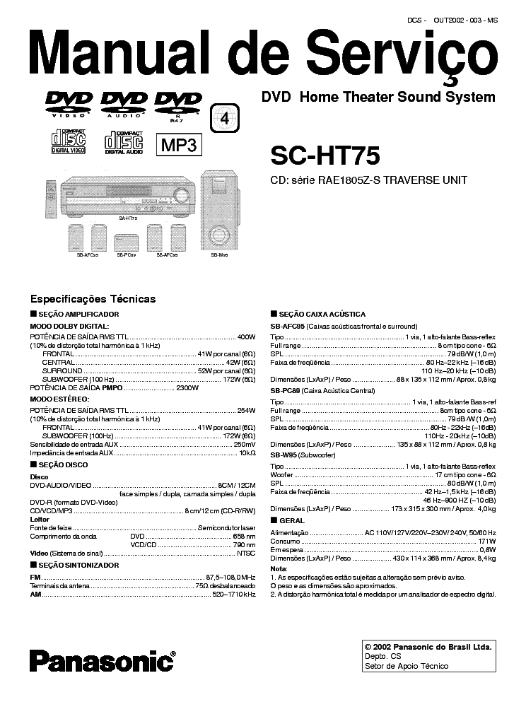 panasonic sc ht75 service manual download schematics eeprom rh elektrotanya com panasonic dvd home theater sound system sa-ht 75 manual panasonic sa-ht75 service manual