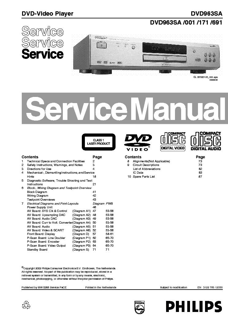 PHILIPS DVD-963SA service