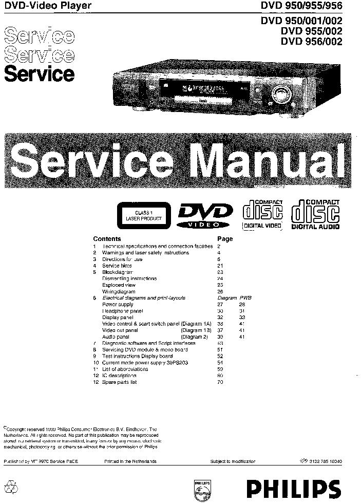 philips dvd dvd950 dvd955 dvd956 service manual download schematics rh elektrotanya com Philips DVP642 DVD Player Philip DVD Player Manual 622 37