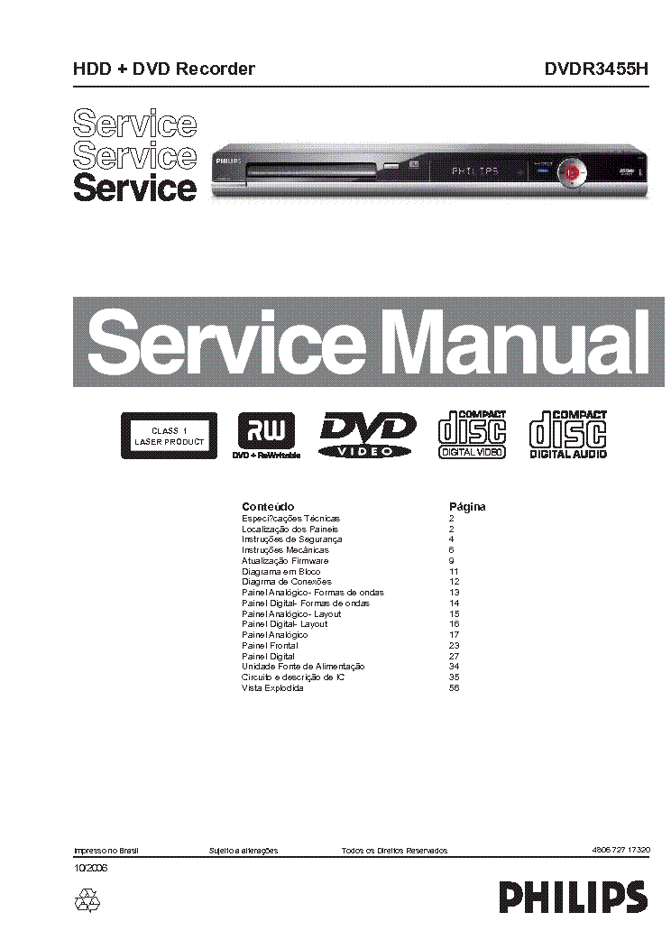 PHILIPS DVDR3455H service manual
