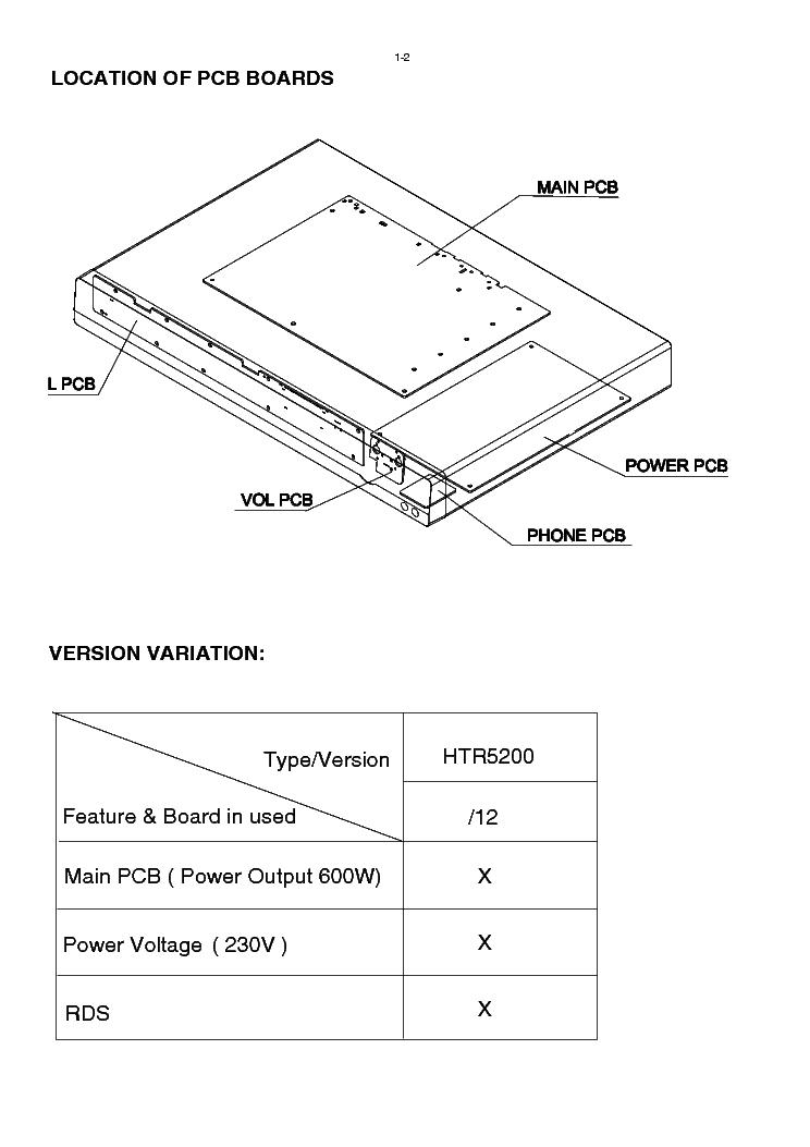 Philips Htr5204 Ver