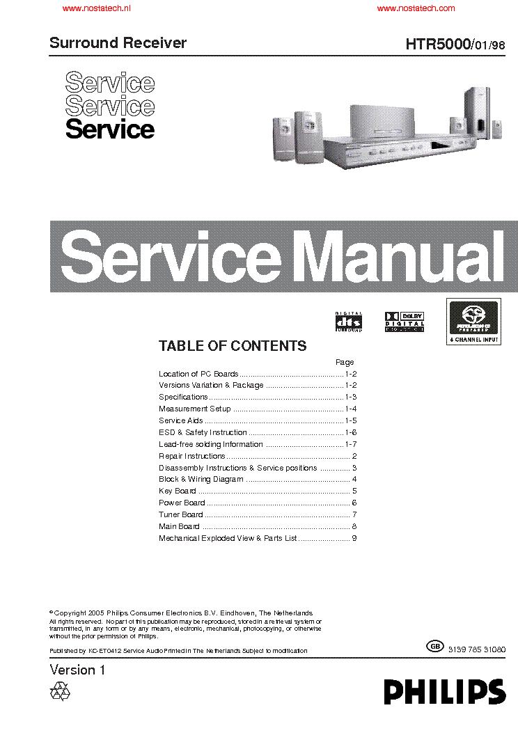 Ft-897d service manual