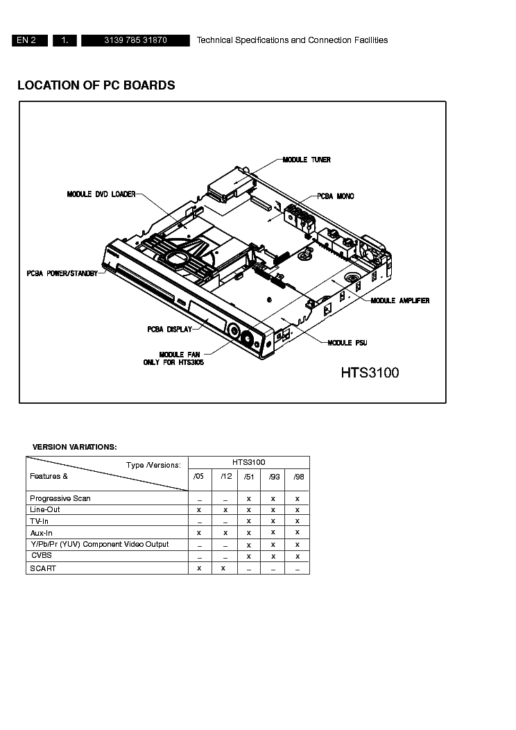 PHILIPS HTS3100 VER-1.0 SM service manual (2nd page)