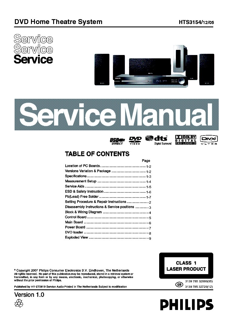 Philips hts5520 service manual download, schematics, eeprom.