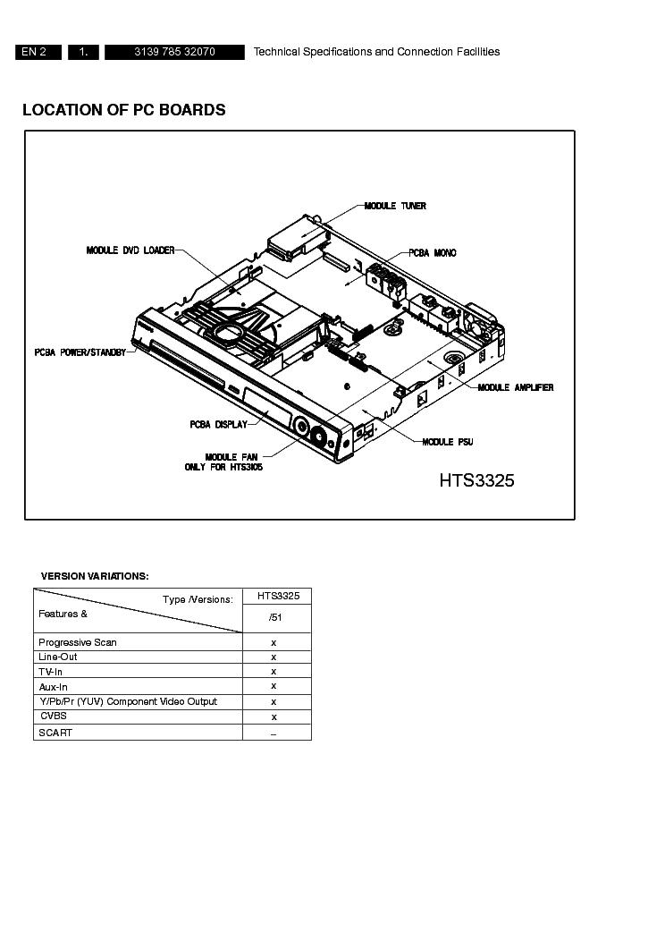 Philips Hts3325 Ver