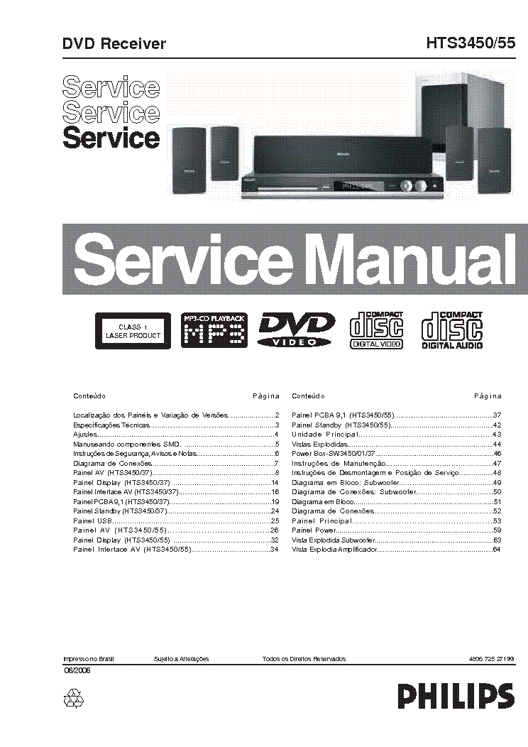 philips hts3450 55 sm service manual download schematics eeprom rh elektrotanya com Philips Universal Remote SRP2003 27 Manual Philips Universal Remote Code Manual