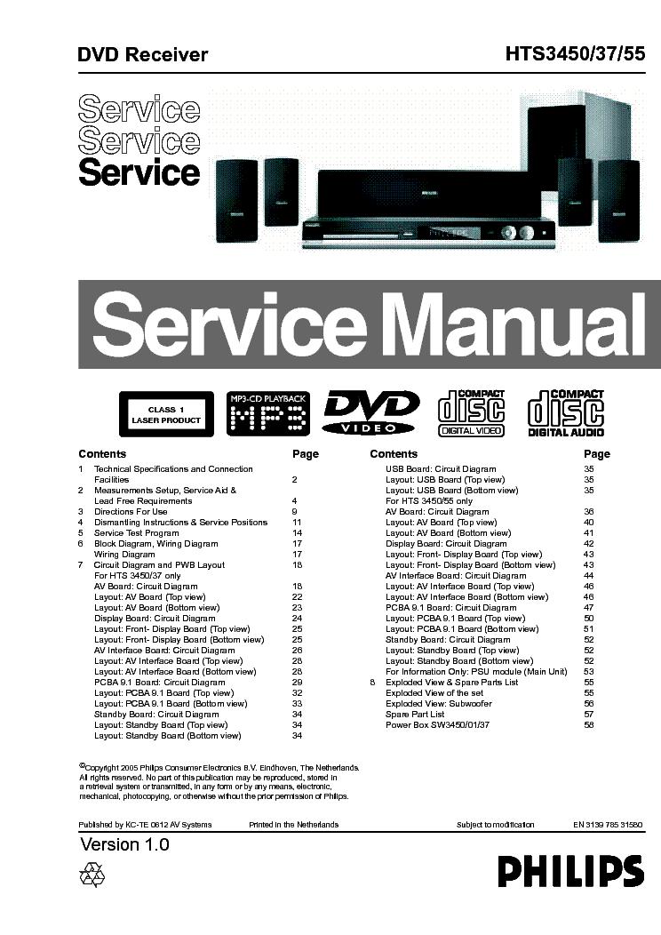 philips hts3450 service manual download schematics eeprom repair rh elektrotanya com Philips Television Philips Universal Remote Code Manual