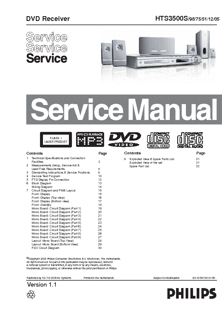 Philips DVD receiver Service