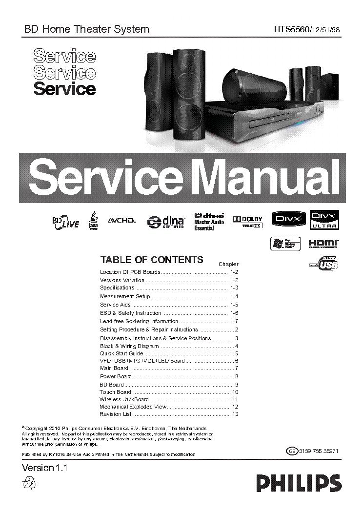 Philips HTS3538 User Manual