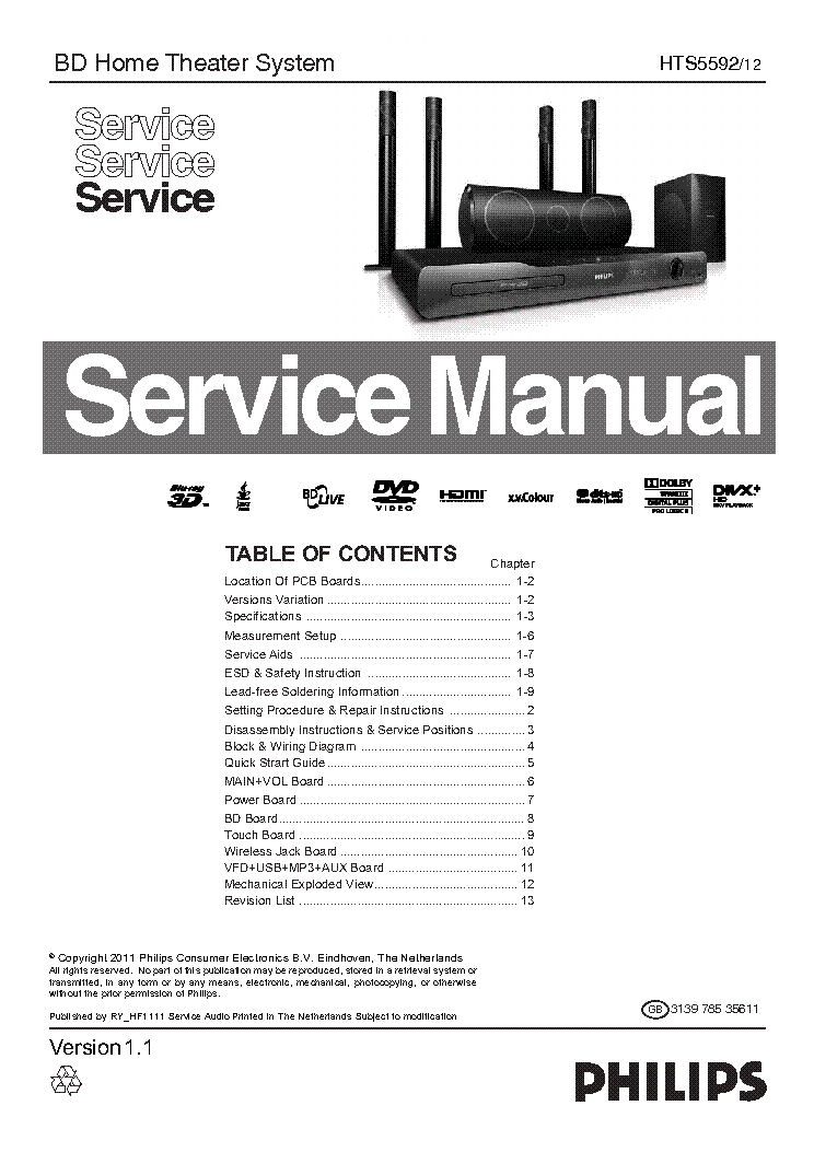 PHILIPS HTS5592 service manual (1st page)