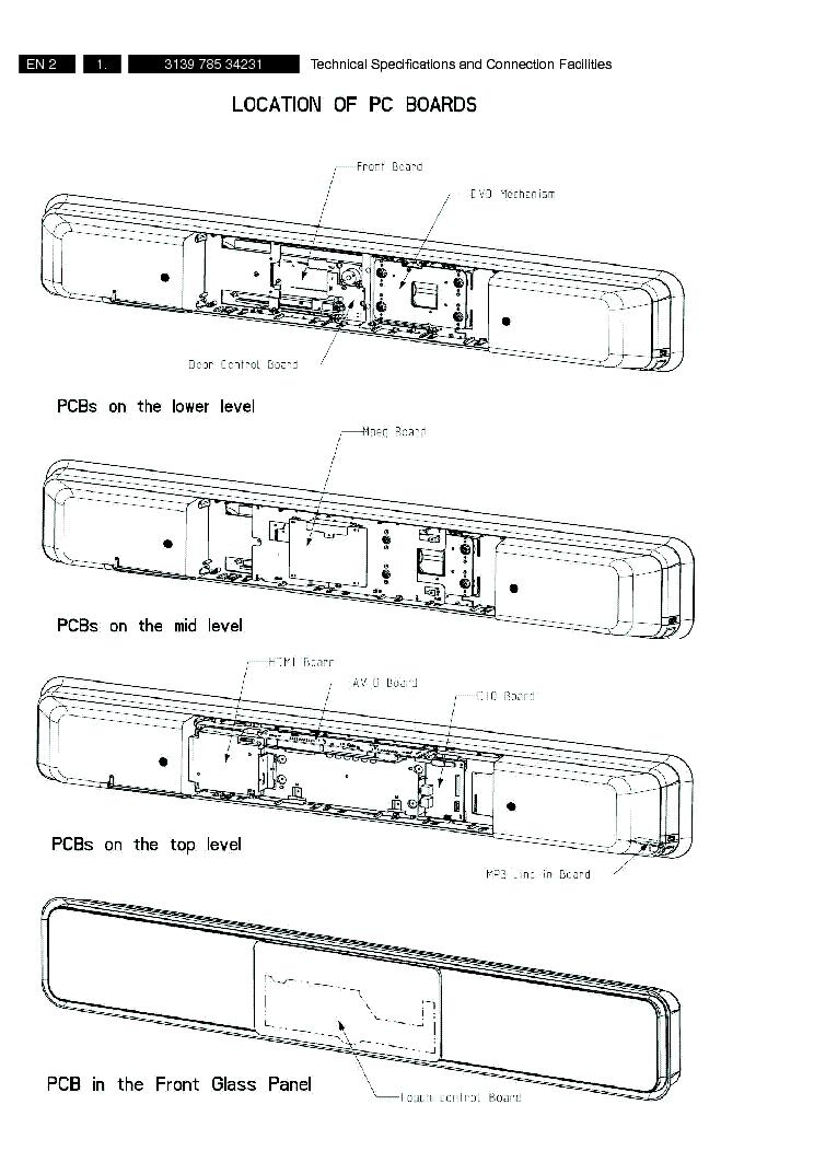 Philips Hts8140 Ver