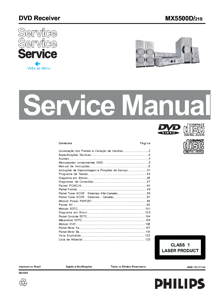 Philips HTS612055 Service Manual