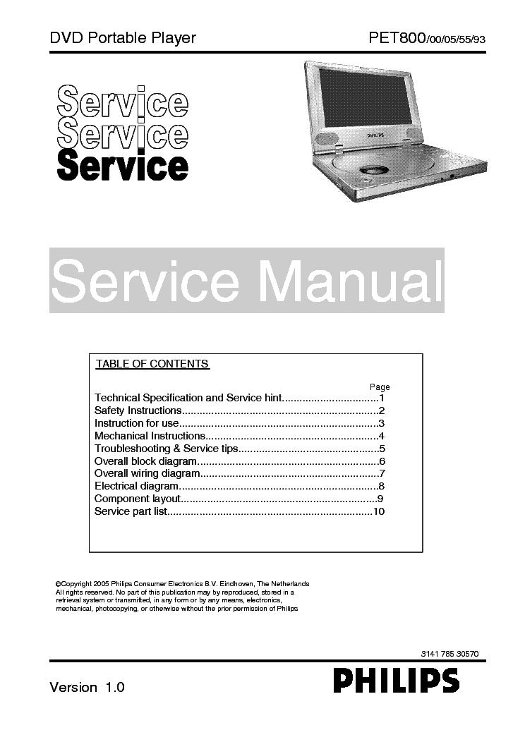 Philips Mx 800 manual