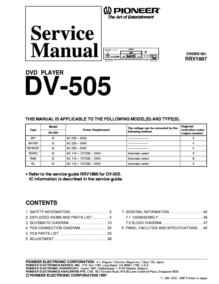 Pioneer Dv