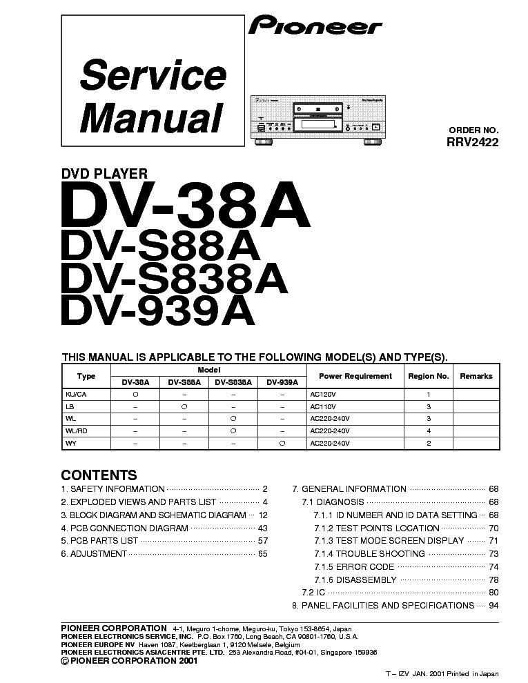 Charmant Pionier Avic F900bt Schaltplan Für A Ideen - Elektrische ...