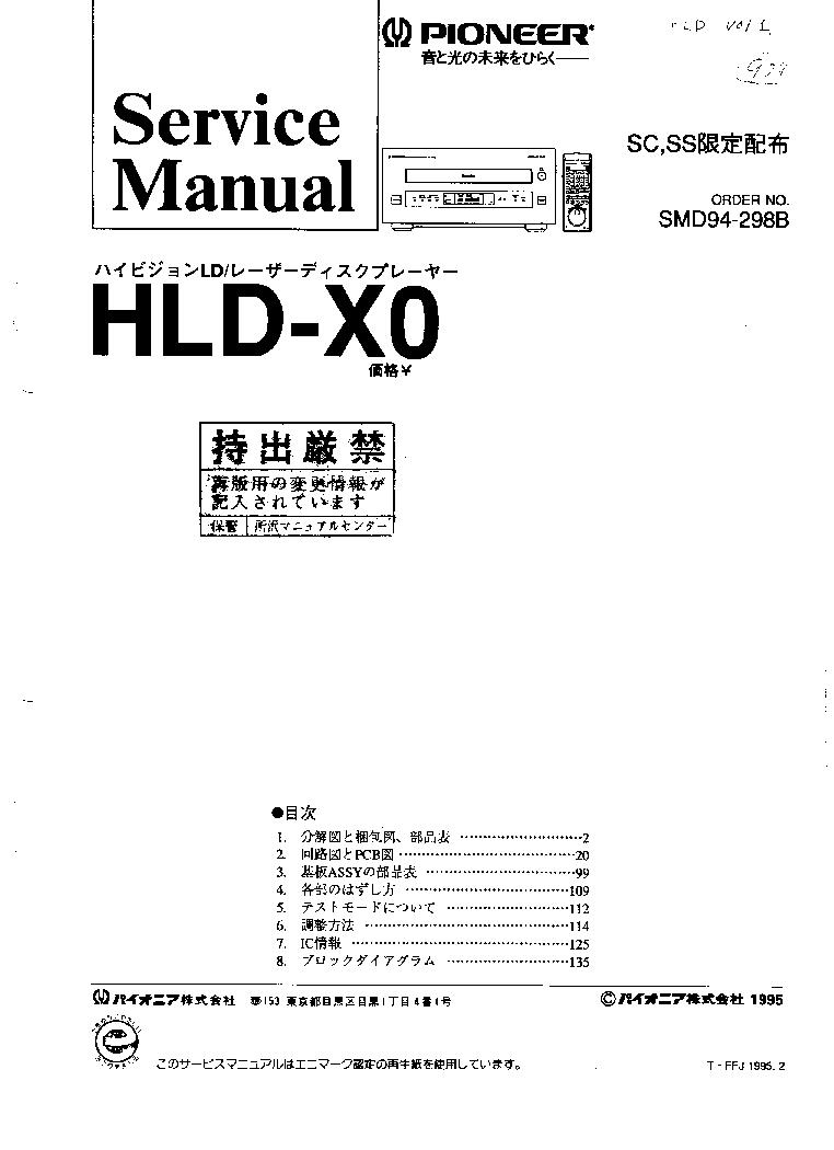 инструкция для автонавигатора видеорегистратора пионер р 525
