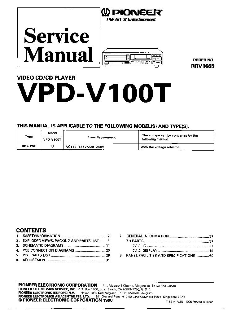 Avic X1 Service Manual Pdf