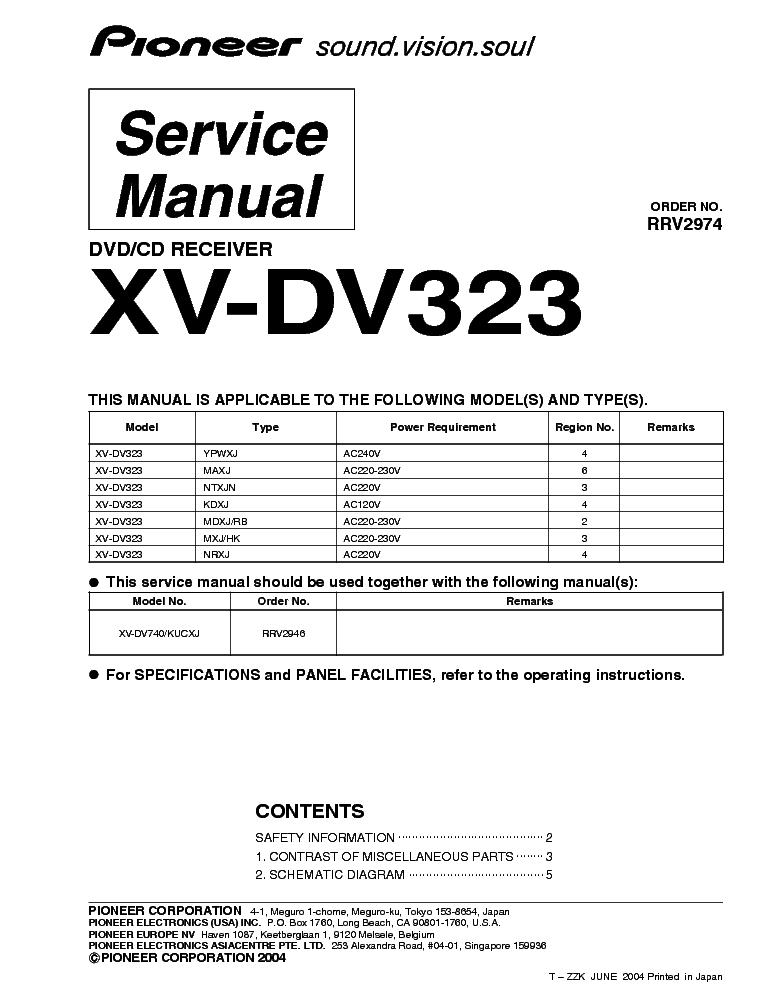 pioneer xv dv323 service manual download schematics eeprom repair rh elektrotanya com yamaha xv service manual xv-htd510 service manual