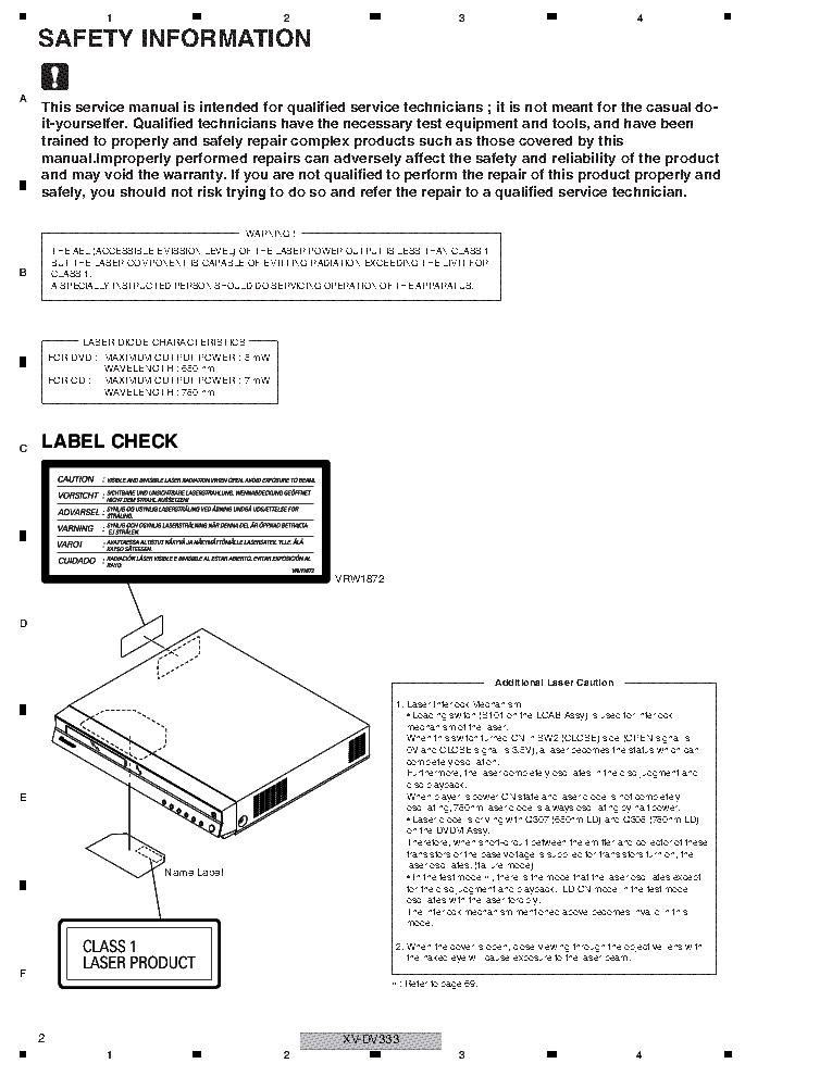 Dcs Manuals on