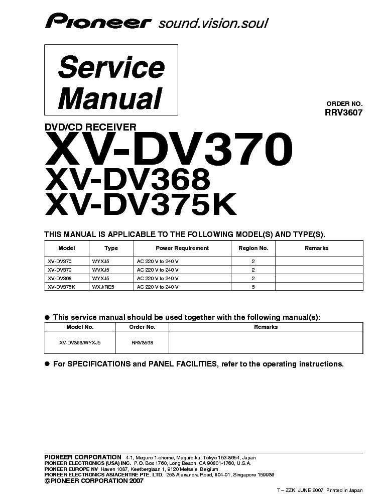 Инструкция pioneer xv dv375k