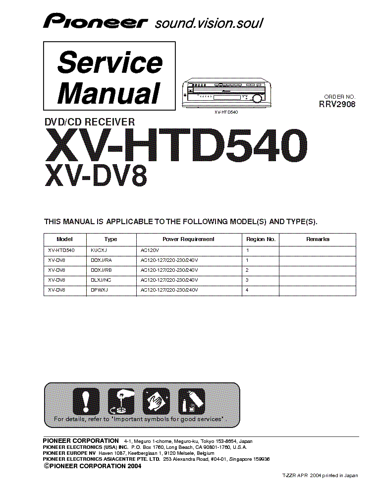 pioneer xv htd540 xv dv8 service manual download schematics eeprom rh elektrotanya com xv-htd510 service manual xv-htd510 service manual