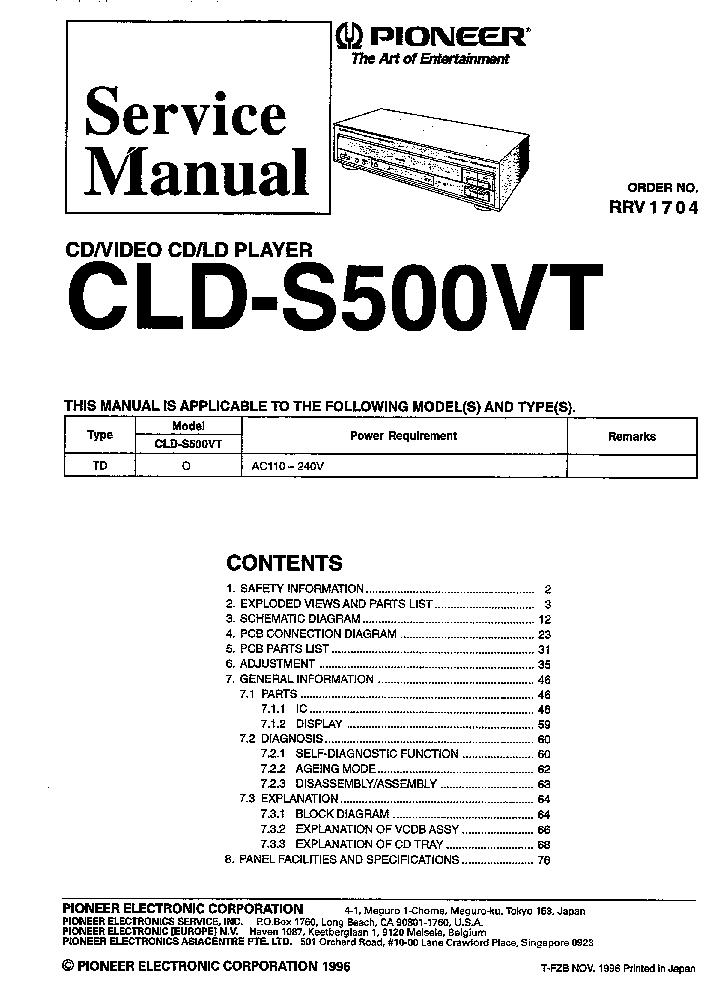 Схема для устройства Other HITACHI DV-P505E/U.  Релевантные объекты.