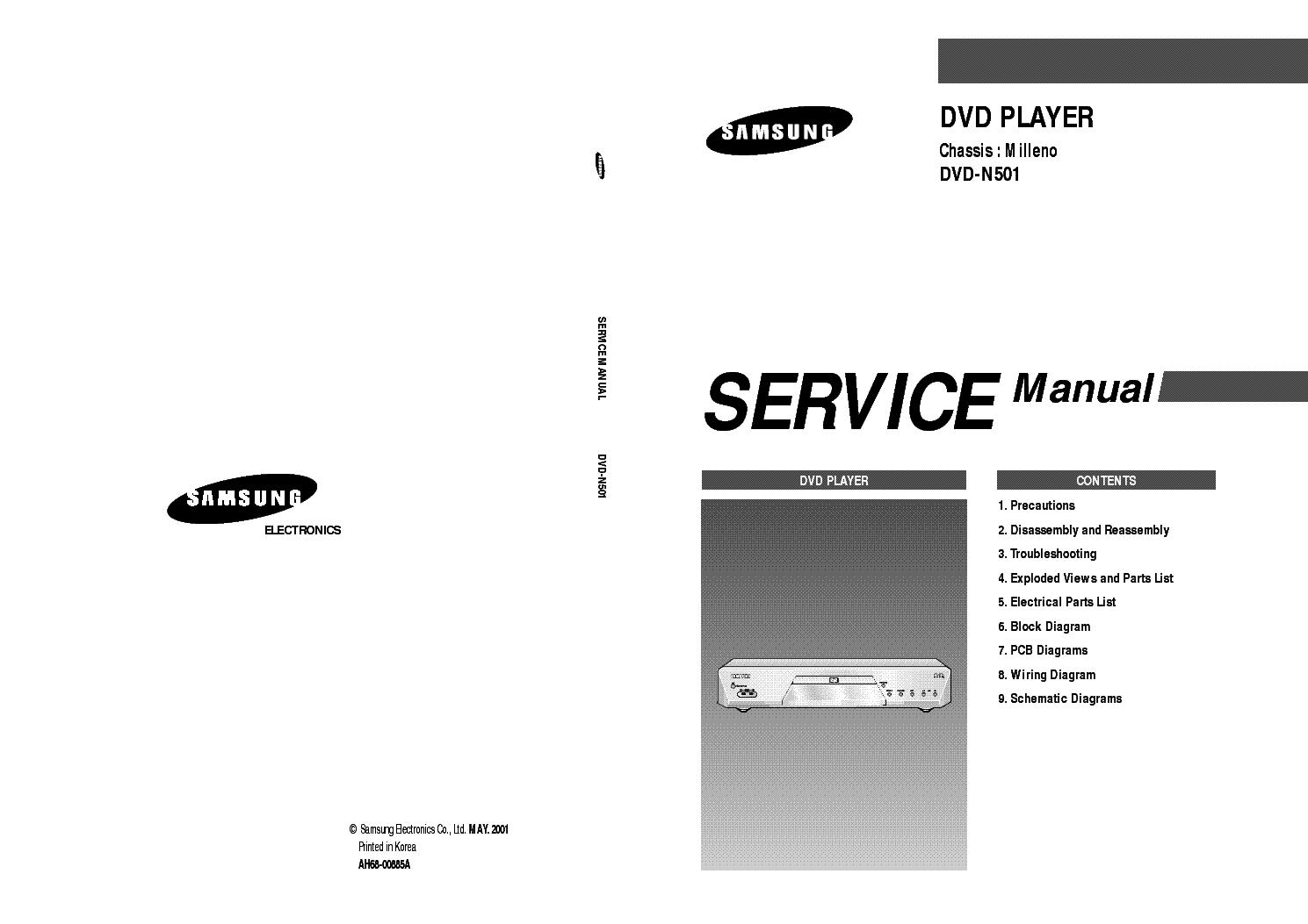 Samsung Dvd N501 Sm Service Manual Download Schematics Eeprom Player Wiring Diagram 1st Page