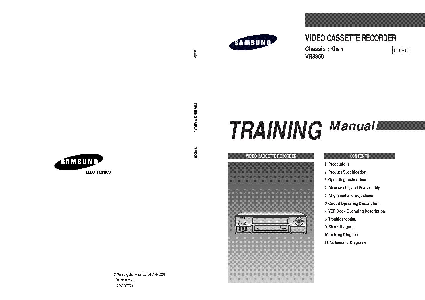 Samsung Ht Ev100 Dvd Receiver Amp Service Manual Download Wiring Diagram