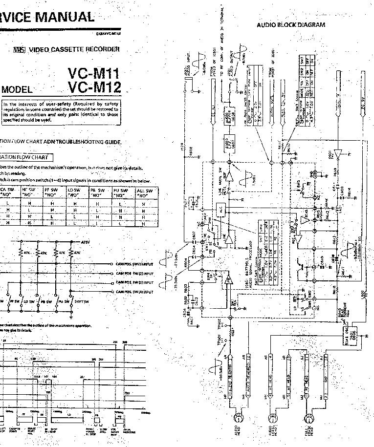 Sharp vc-m11 инструкция