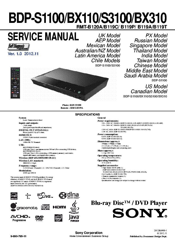 sony bdp s1100 s3100 service manual download schematics eeprom rh elektrotanya com Battery for Nikon Coolpix S3100 BDP- S3100