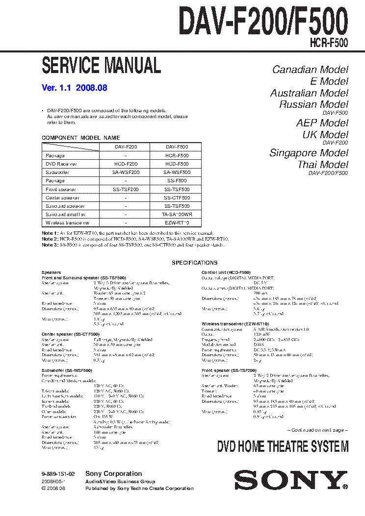 Sony hdw-f500 service manual download, schematics, eeprom, repair.