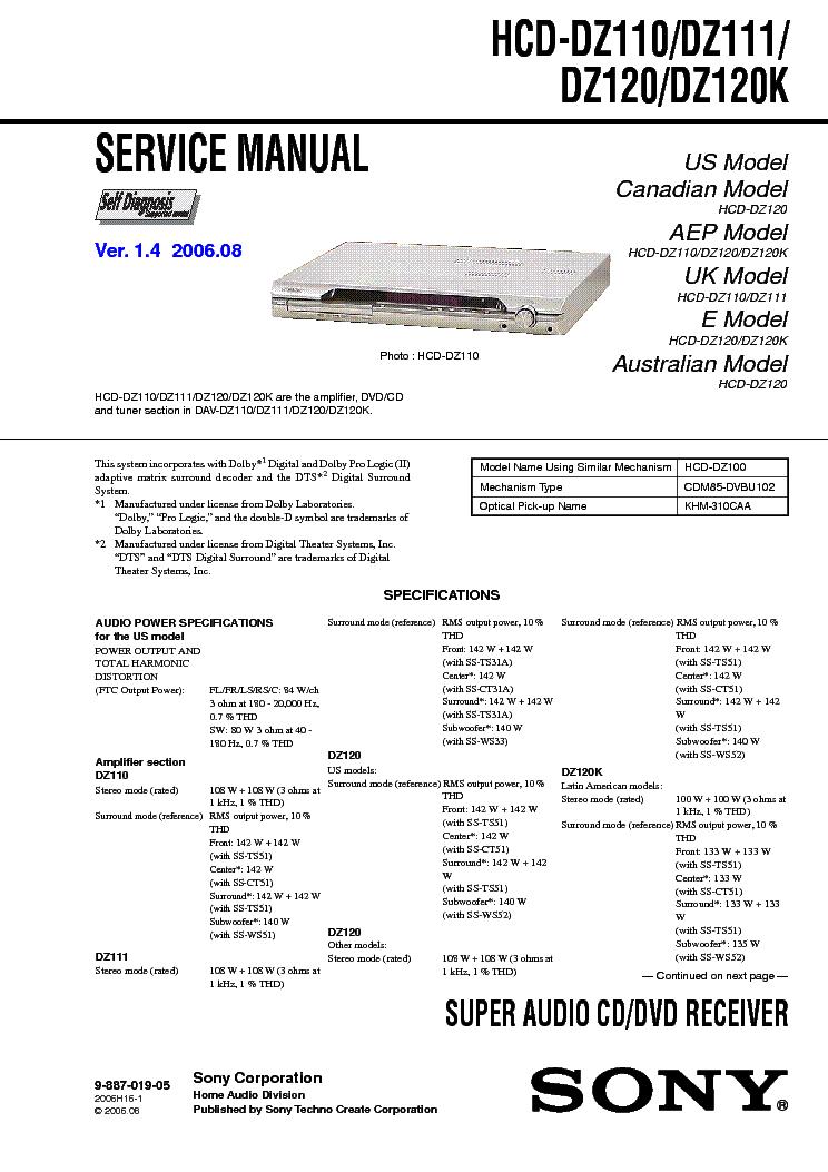 SONY HCD-DZ110 DZ111 DZ120